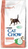 CAT CHOW 15KG SENSITIVE-SUCHY POK.D/KOTA